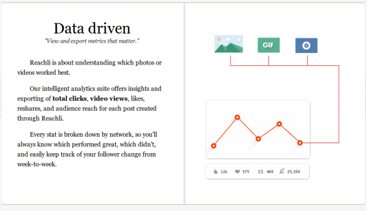 Reachli 10 Free Social Media Monitoring Tools